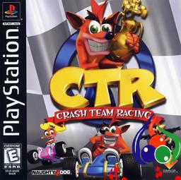 Photo of تحميل لعبة كراش القديمة الاصلية للكمبيوتر Crash Team Raccing بالفيديو